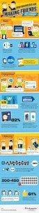 social media: making friends on facebook